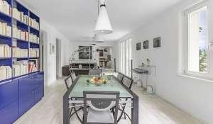 Vendita Appartamento Vevey